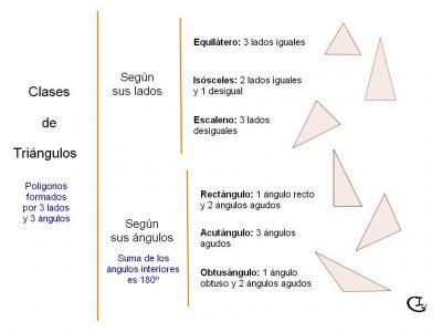 20110217200250-triangulos001.jpg
